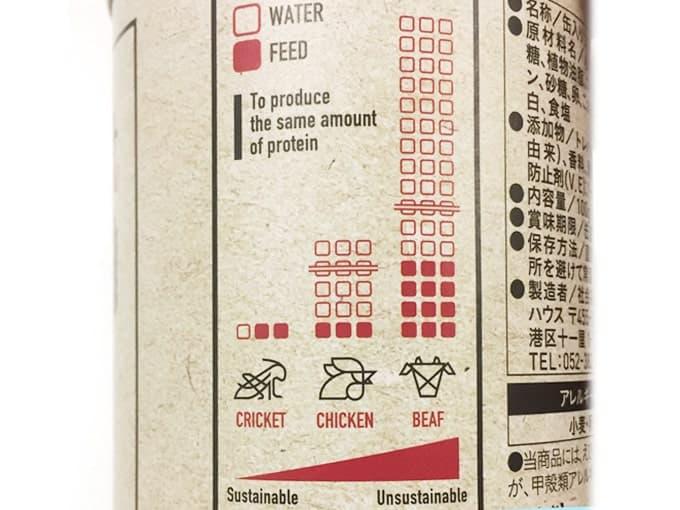 同量のたんぱく質を生産するために必要な飼料と水分比較